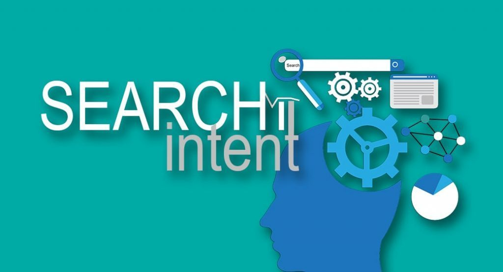 What Is Search Intent? A Complete SEO Guide